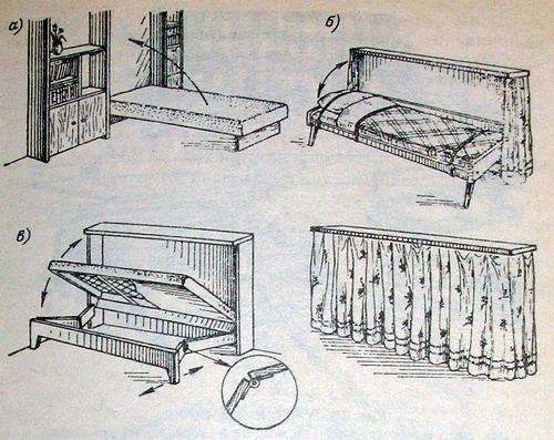 Конструкция откидной кровати