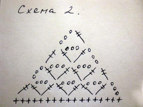 Схема вязания крючком. «